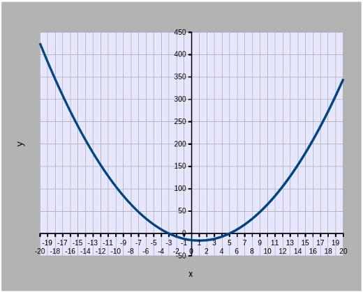 График-B9