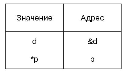 links_2