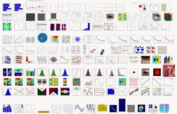 Визуализация данных с помощью MatPlotLib