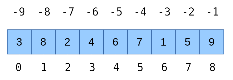 srez1